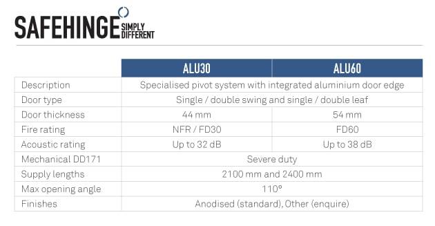 Tech alumax-table